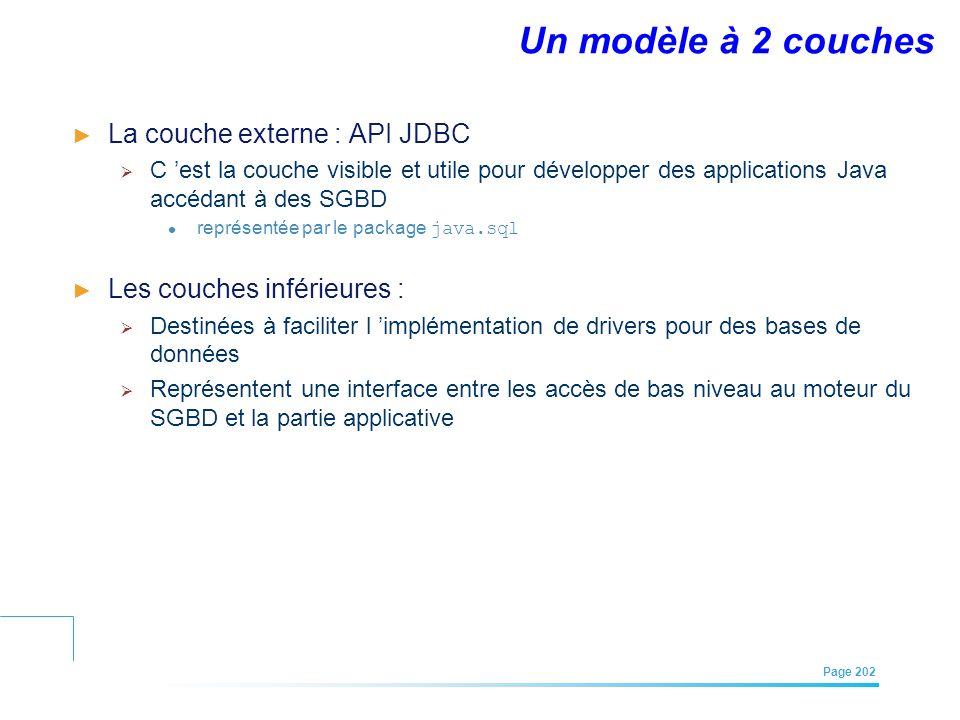 Un modèle à 2 couches La couche externe : API JDBC