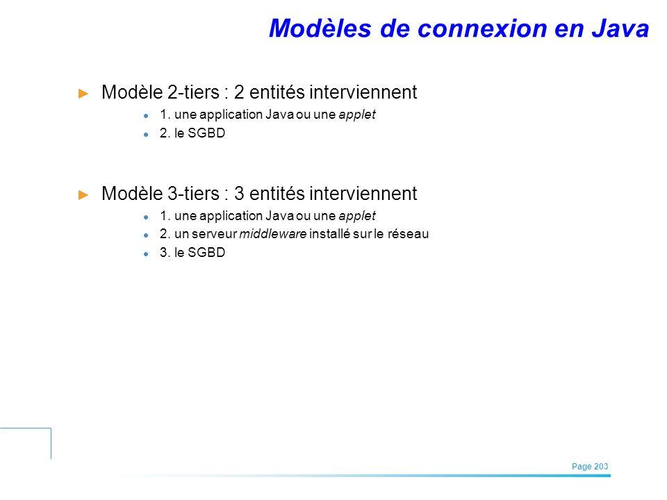 Modèles de connexion en Java