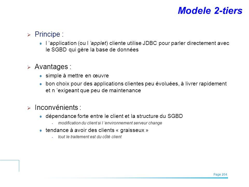 Modele 2-tiers Principe : Avantages : Inconvénients :