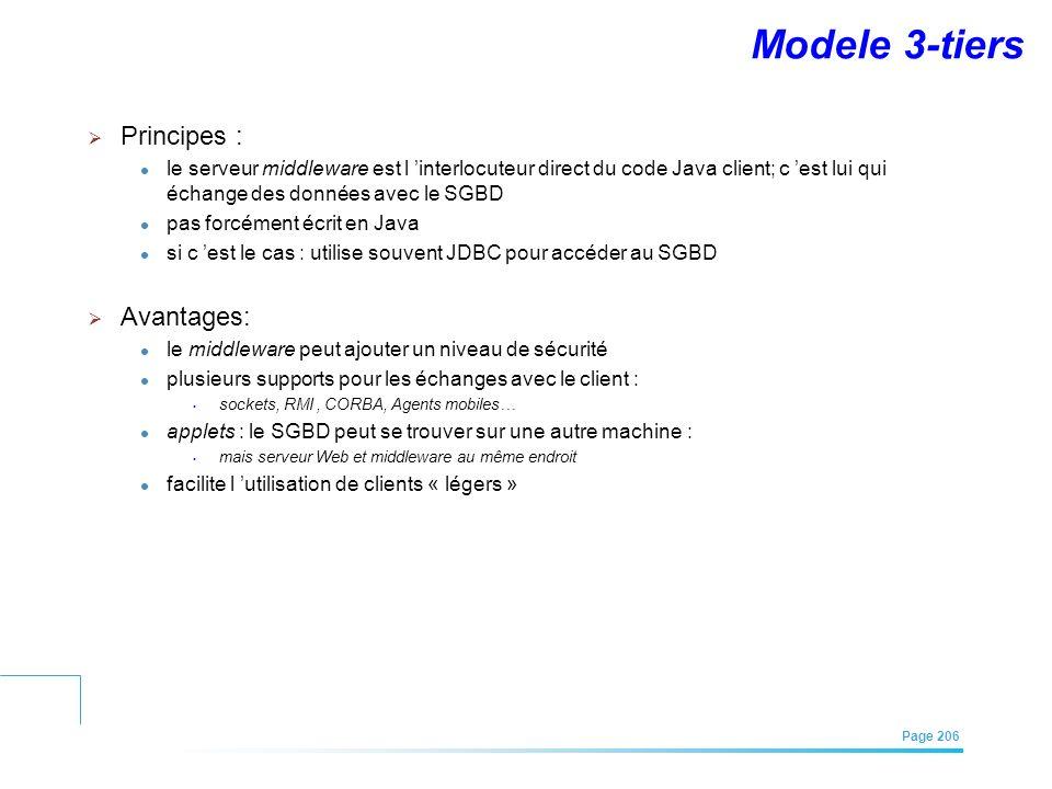 Modele 3-tiers Principes : Avantages: