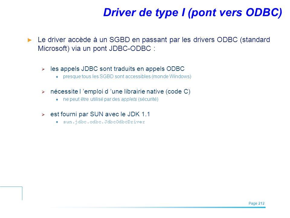 Driver de type I (pont vers ODBC)