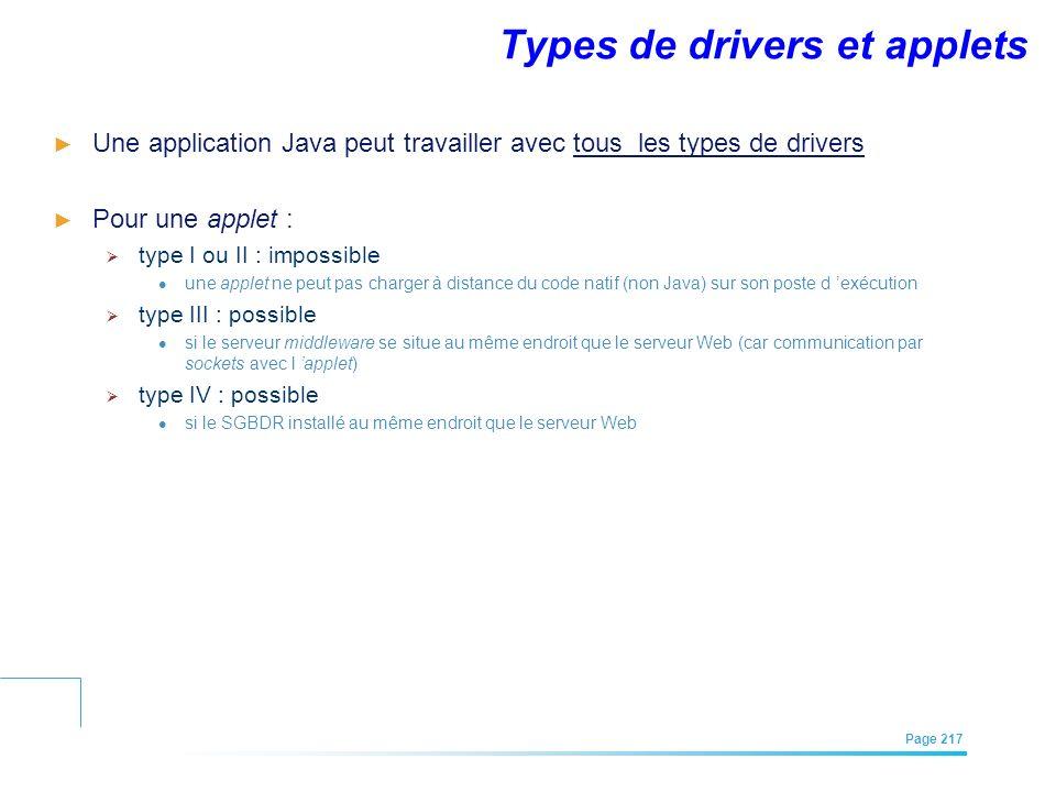 Types de drivers et applets