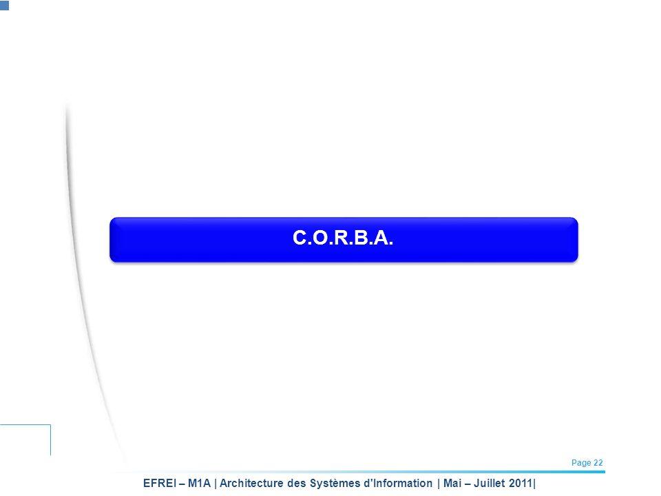 C.O.R.B.A.