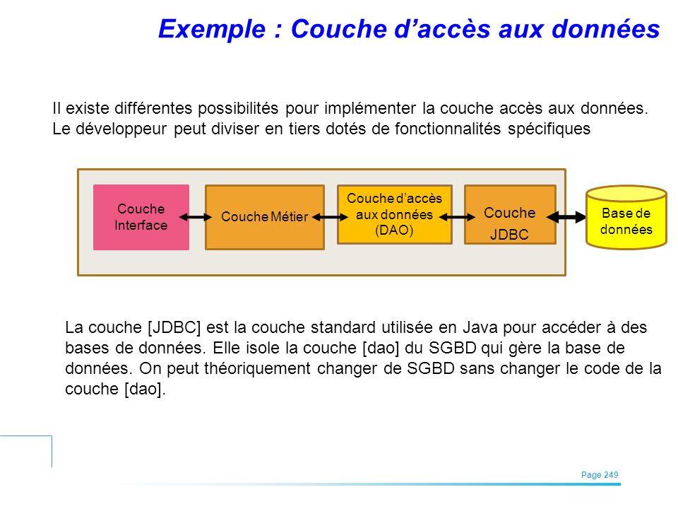 Exemple : Couche d'accès aux données