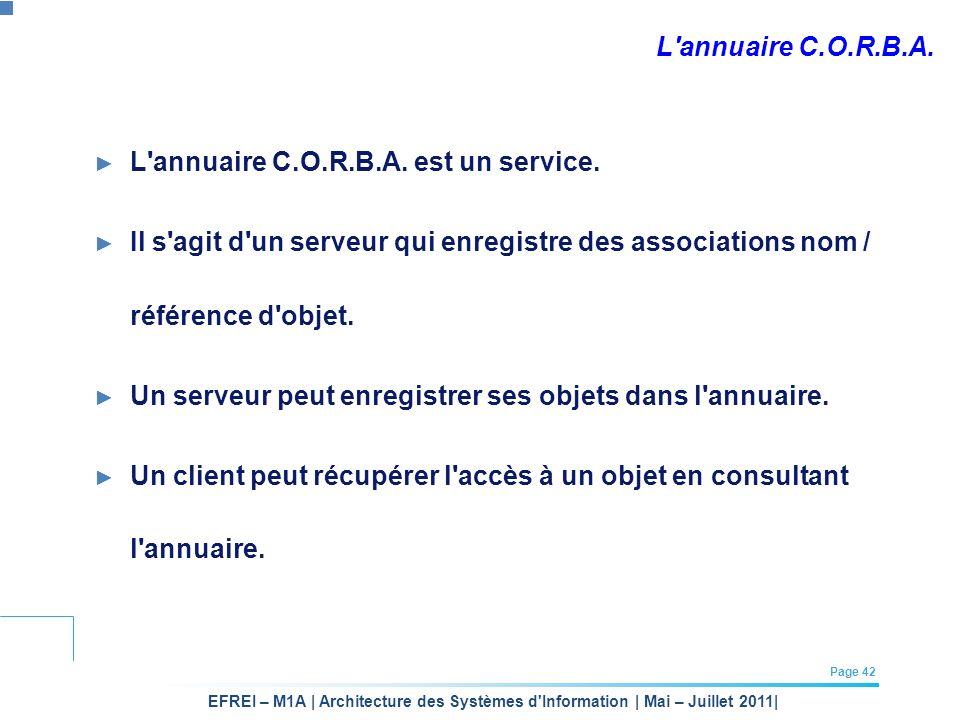 L annuaire C.O.R.B.A. L annuaire C.O.R.B.A. est un service. Il s agit d un serveur qui enregistre des associations nom / référence d objet.