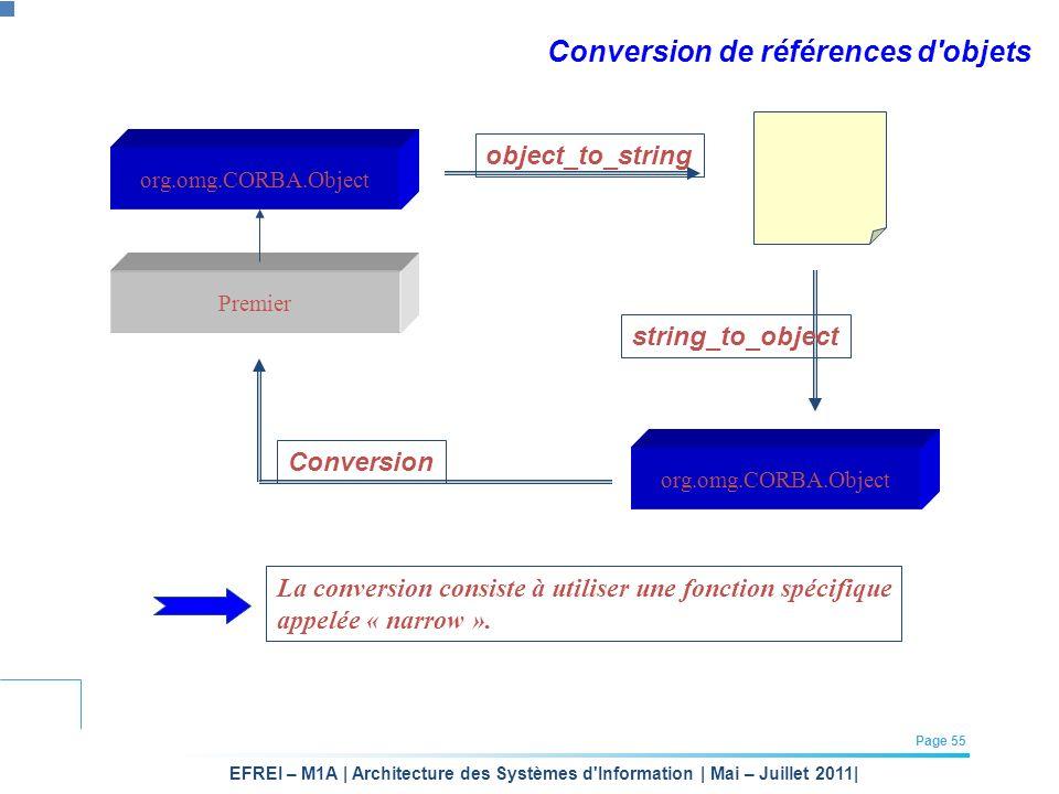 Conversion de références d objets