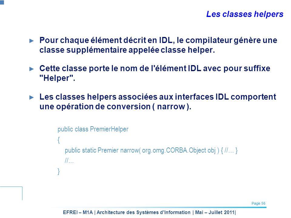 Cette classe porte le nom de l élément IDL avec pour suffixe Helper .