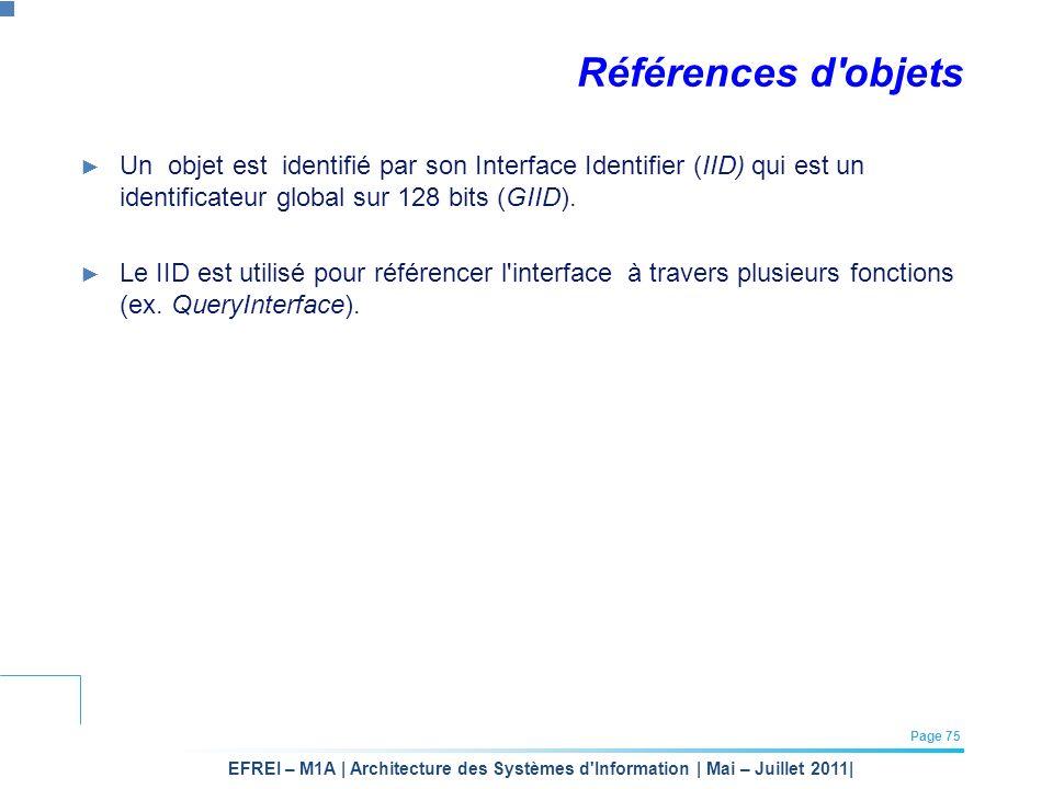 Références d objets Un objet est identifié par son Interface Identifier (IID) qui est un identificateur global sur 128 bits (GIID).