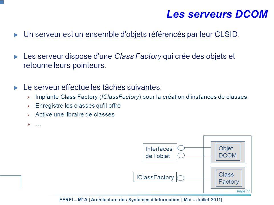 Les serveurs DCOM Un serveur est un ensemble d objets référencés par leur CLSID.