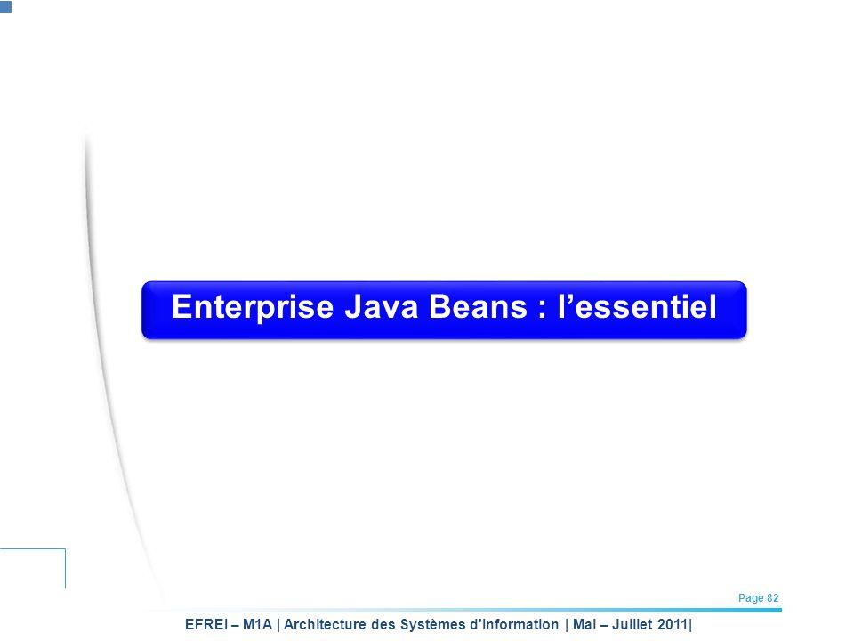 Enterprise Java Beans : l'essentiel