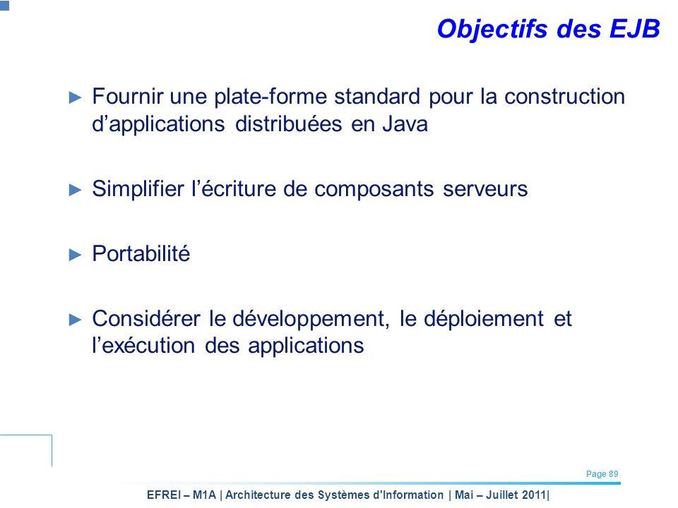 Objectifs des EJB Fournir une plate-forme standard pour la construction d'applications distribuées en Java.