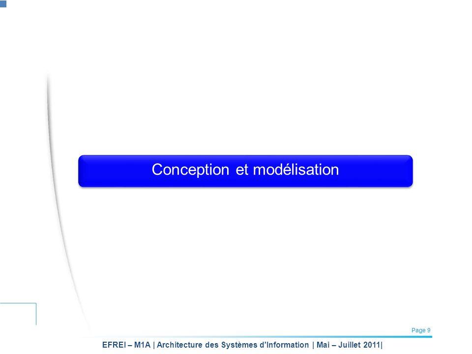 Conception et modélisation