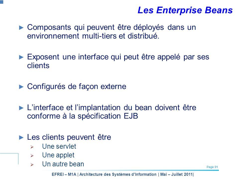 Les Enterprise Beans Composants qui peuvent être déployés dans un environnement multi-tiers et distribué.