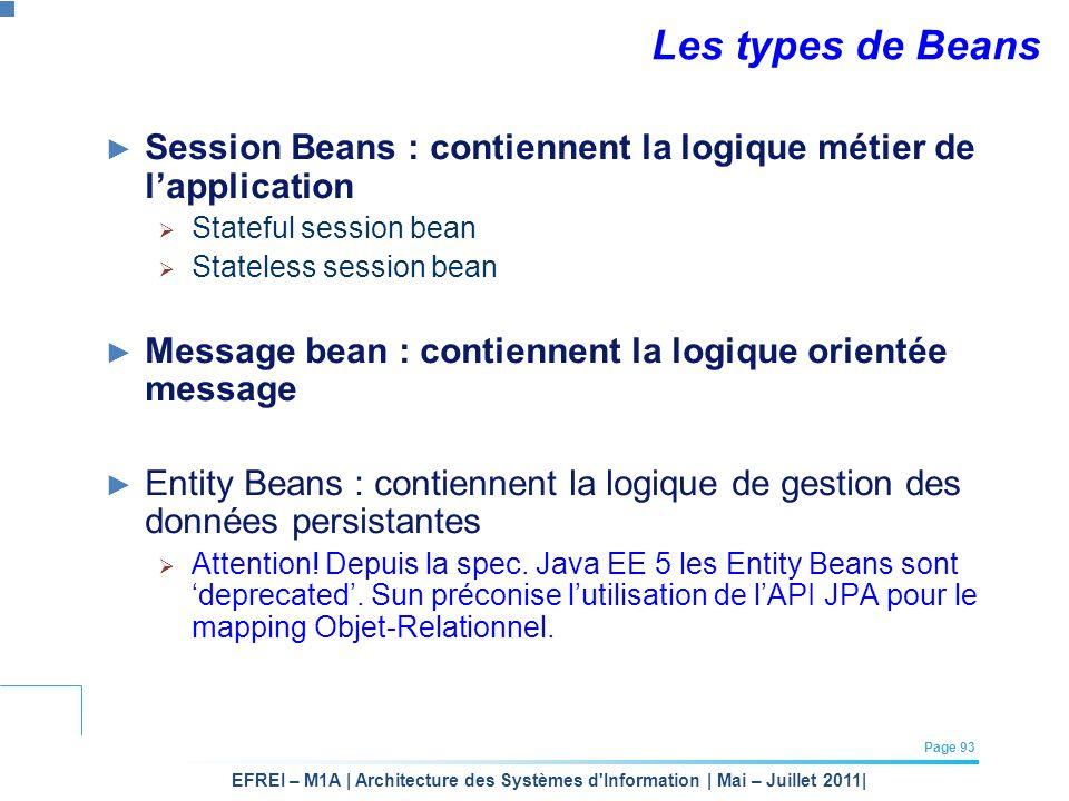 Les types de Beans Session Beans : contiennent la logique métier de l'application. Stateful session bean.