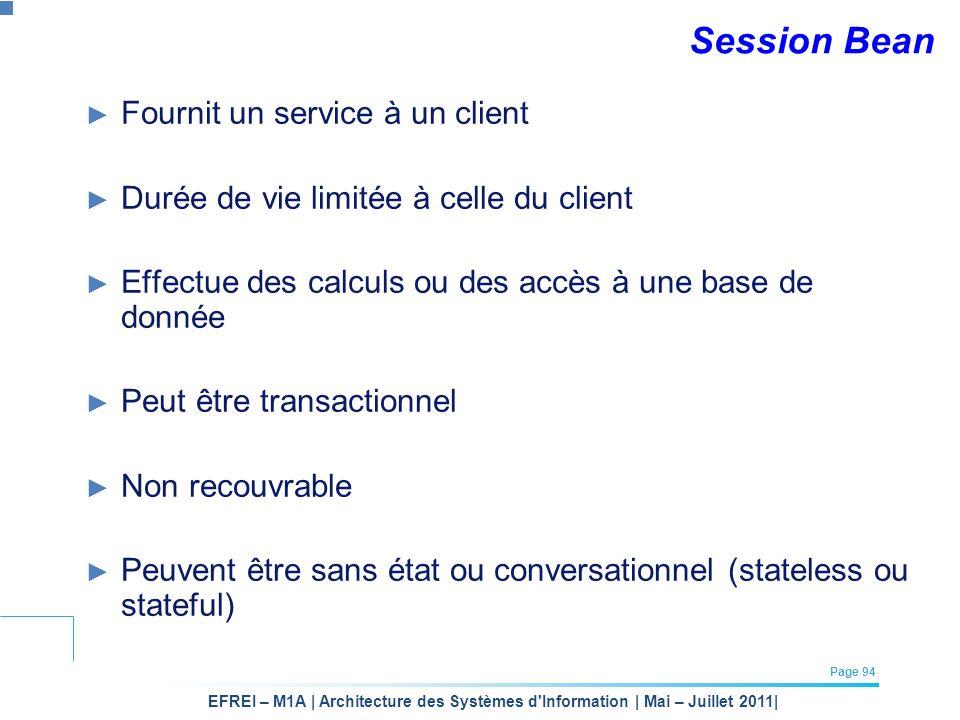 Session Bean Fournit un service à un client
