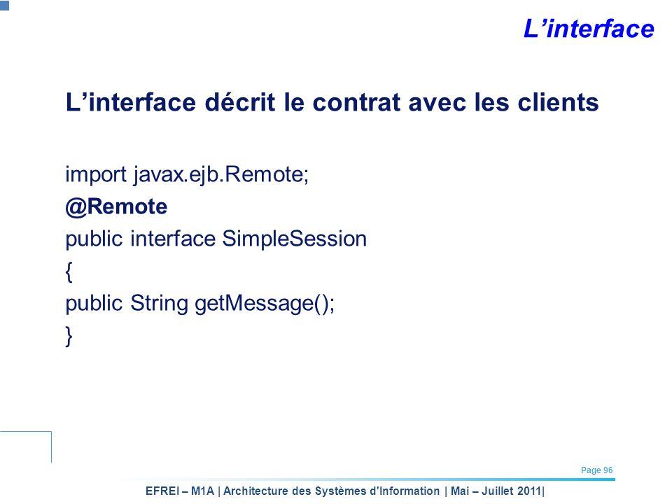 L'interface décrit le contrat avec les clients