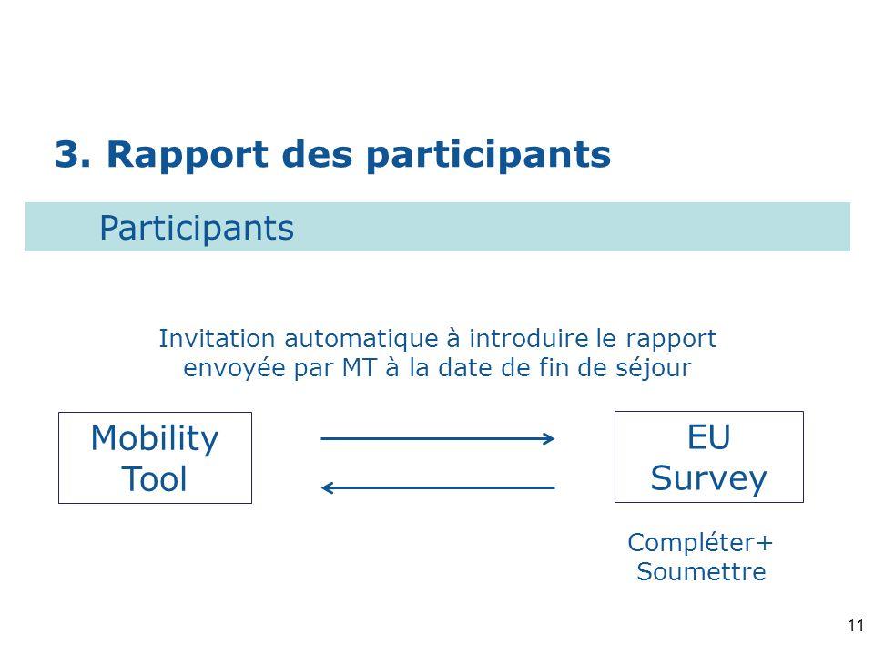 3. Rapport des participants