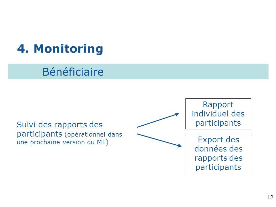 4. Monitoring Bénéficiaire Rapport individuel des participants