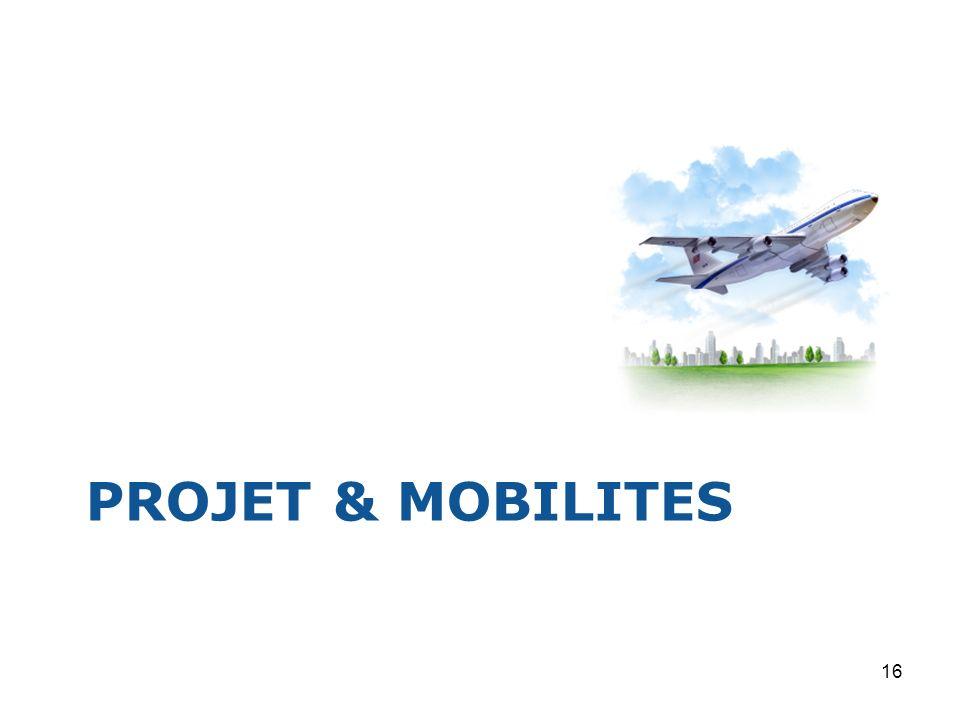 Projet & Mobilites