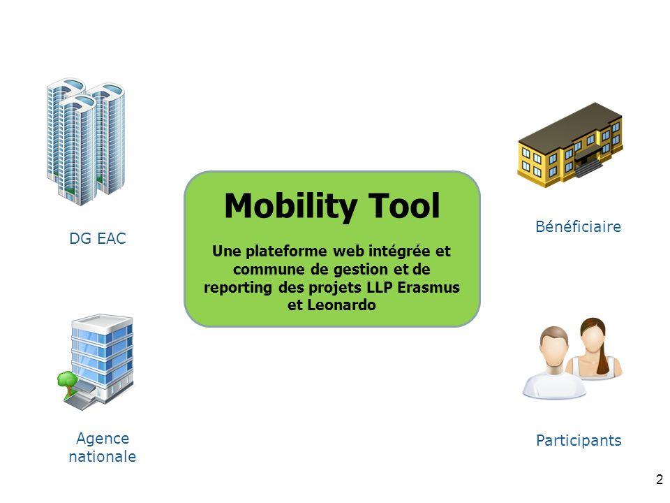 Mobility Tool Une plateforme web intégrée et commune de gestion et de reporting des projets LLP Erasmus et Leonardo.
