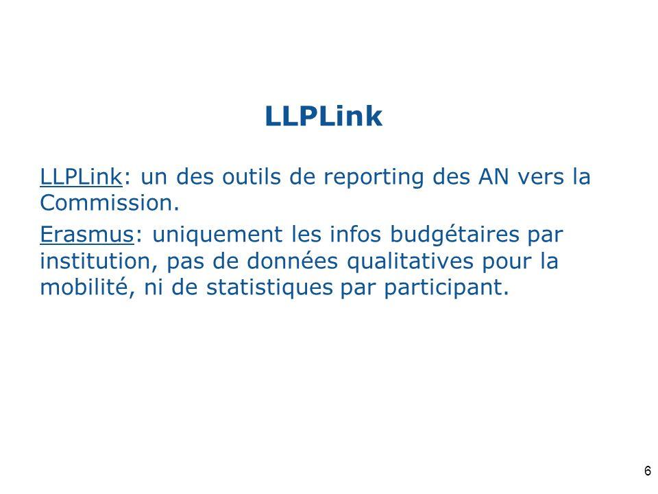 LLPLink LLPLink: un des outils de reporting des AN vers la Commission.