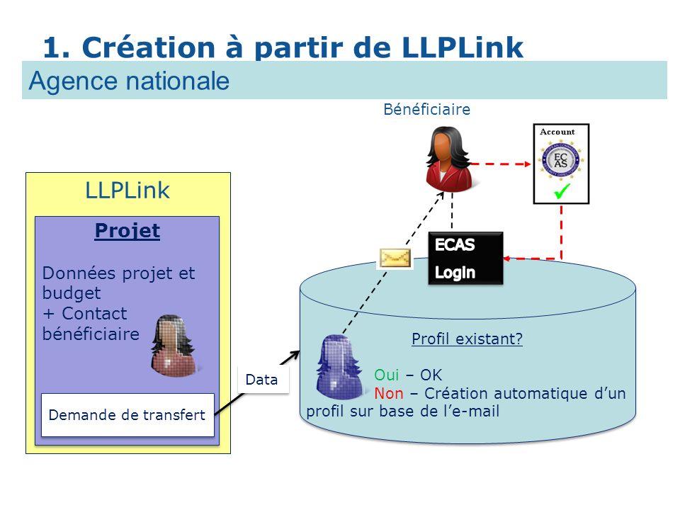 1. Création à partir de LLPLink