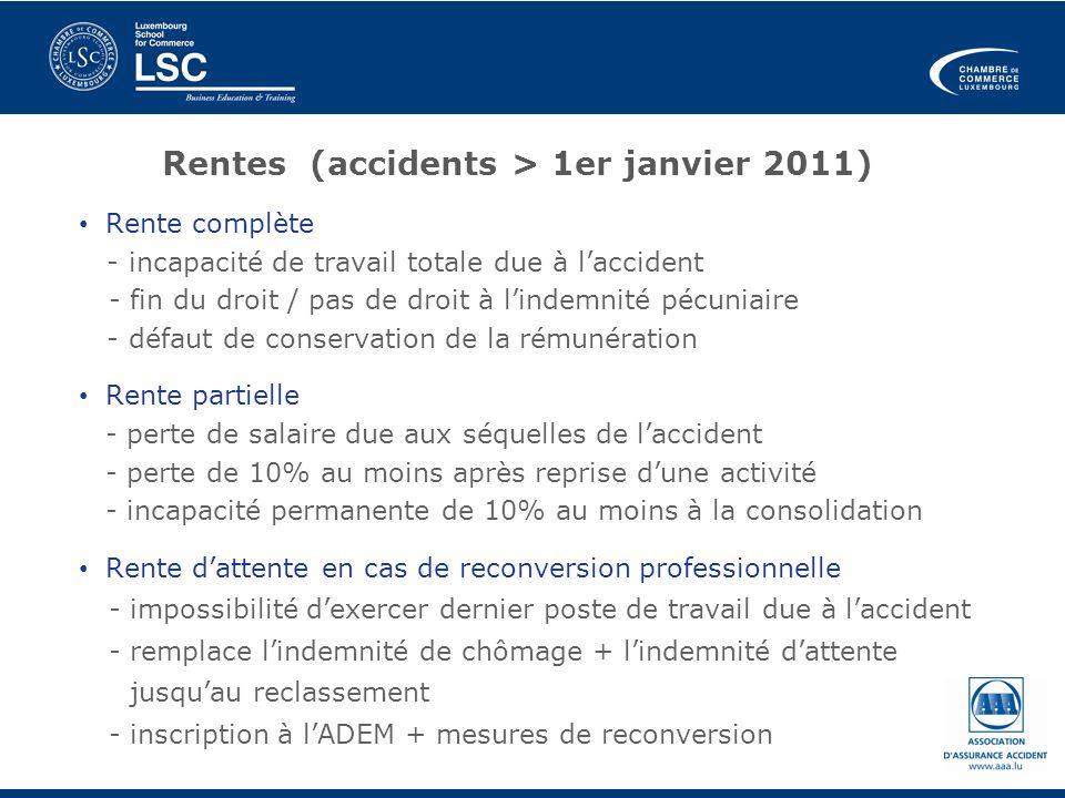 Rentes (accidents > 1er janvier 2011)