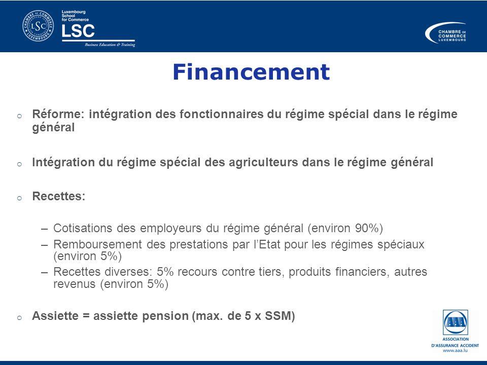 Financement Réforme: intégration des fonctionnaires du régime spécial dans le régime général.