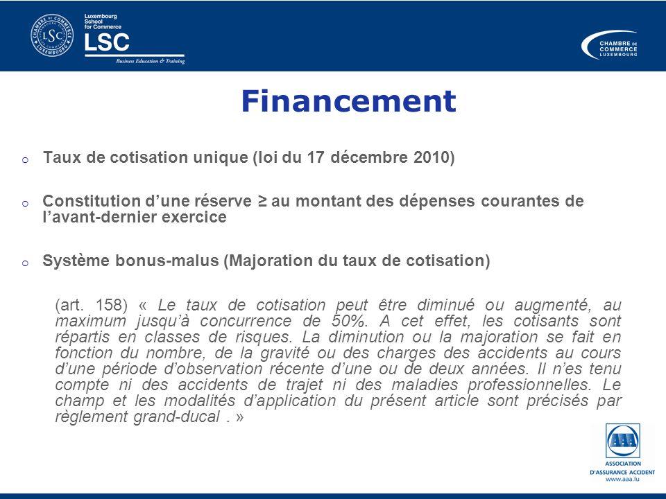 Financement Taux de cotisation unique (loi du 17 décembre 2010)