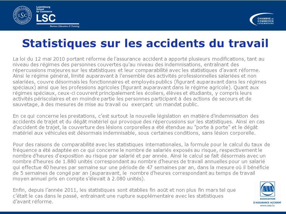 Statistiques sur les accidents du travail