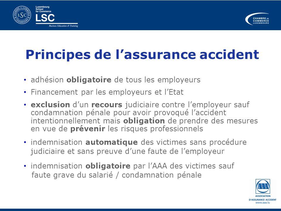 Principes de l'assurance accident