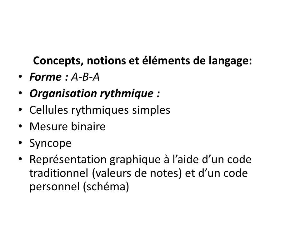 Concepts, notions et éléments de langage: Forme : A-B-A
