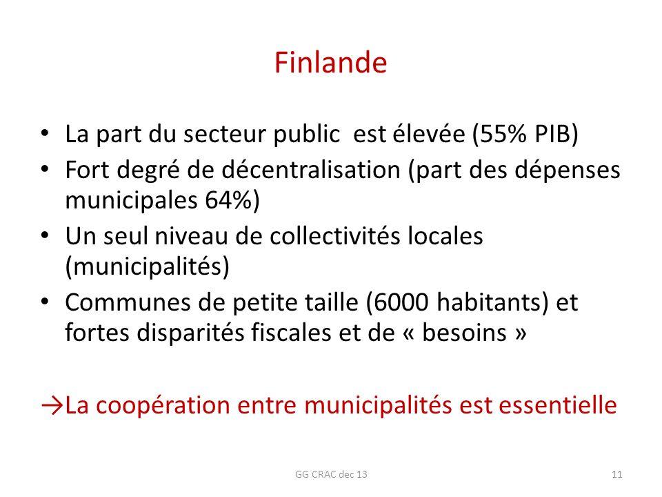 Finlande La part du secteur public est élevée (55% PIB)