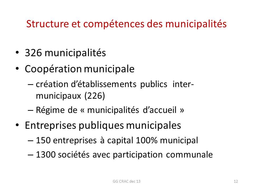 Structure et compétences des municipalités