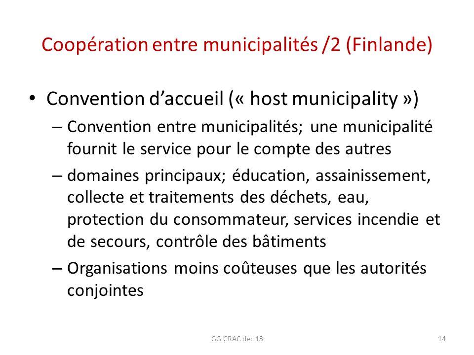 Coopération entre municipalités /2 (Finlande)