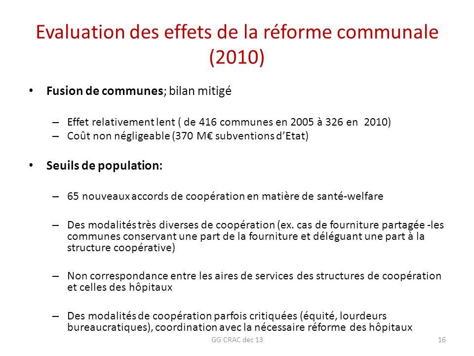 Evaluation des effets de la réforme communale (2010)