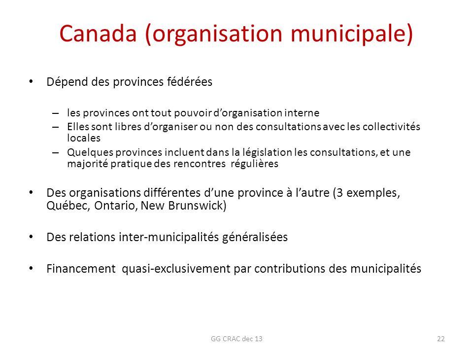 Canada (organisation municipale)