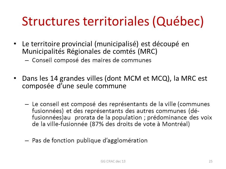 Structures territoriales (Québec)