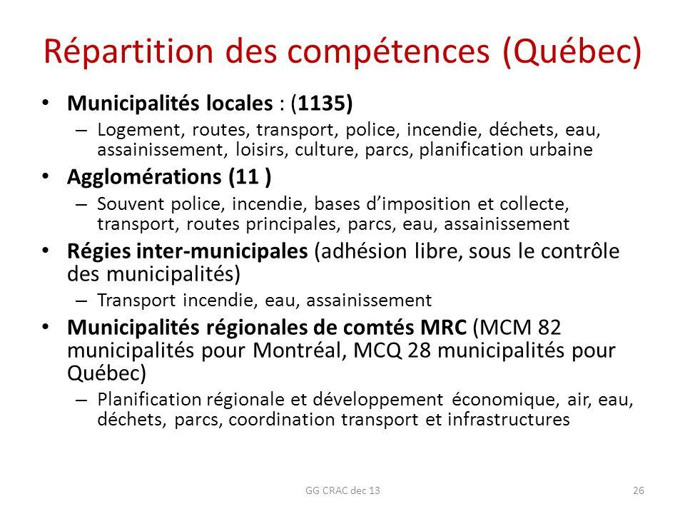 Répartition des compétences (Québec)