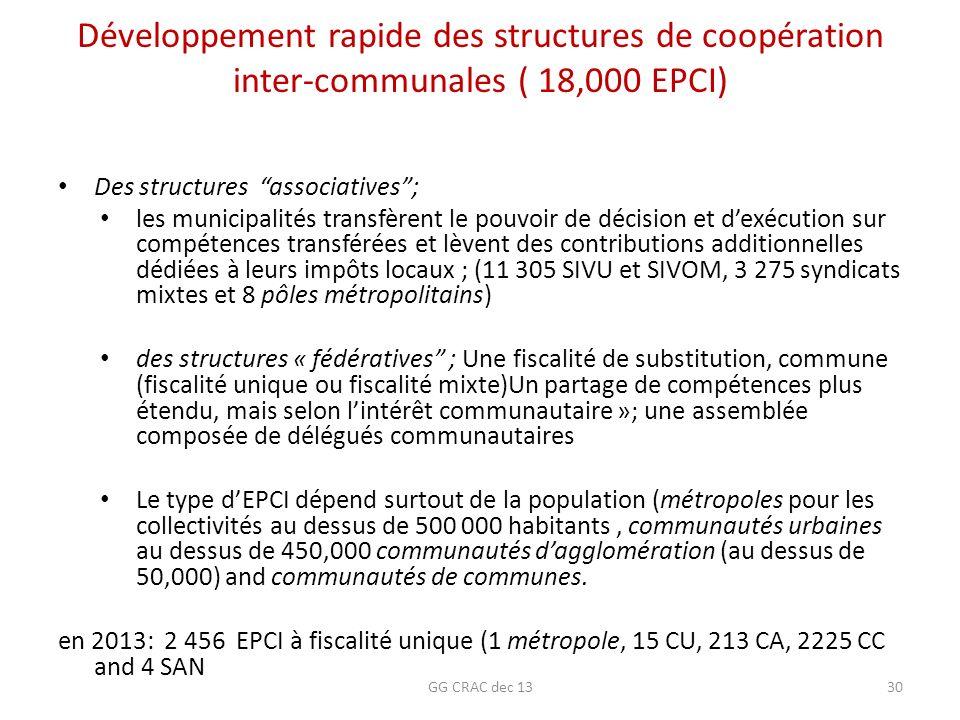 Développement rapide des structures de coopération inter-communales ( 18,000 EPCI)
