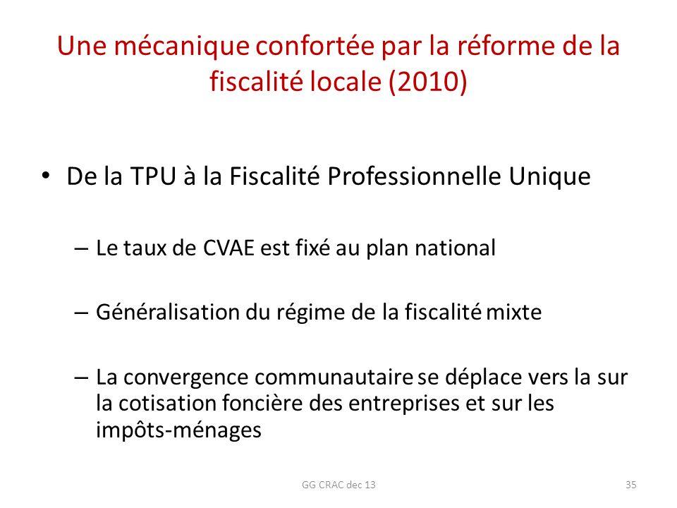 Une mécanique confortée par la réforme de la fiscalité locale (2010)