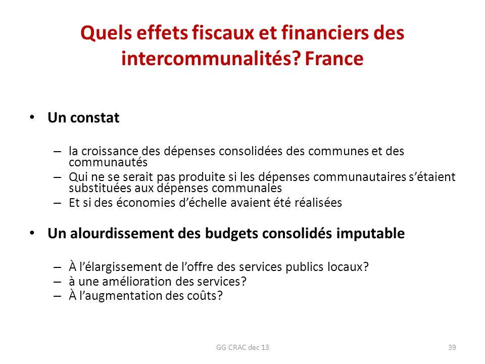 Quels effets fiscaux et financiers des intercommunalités France