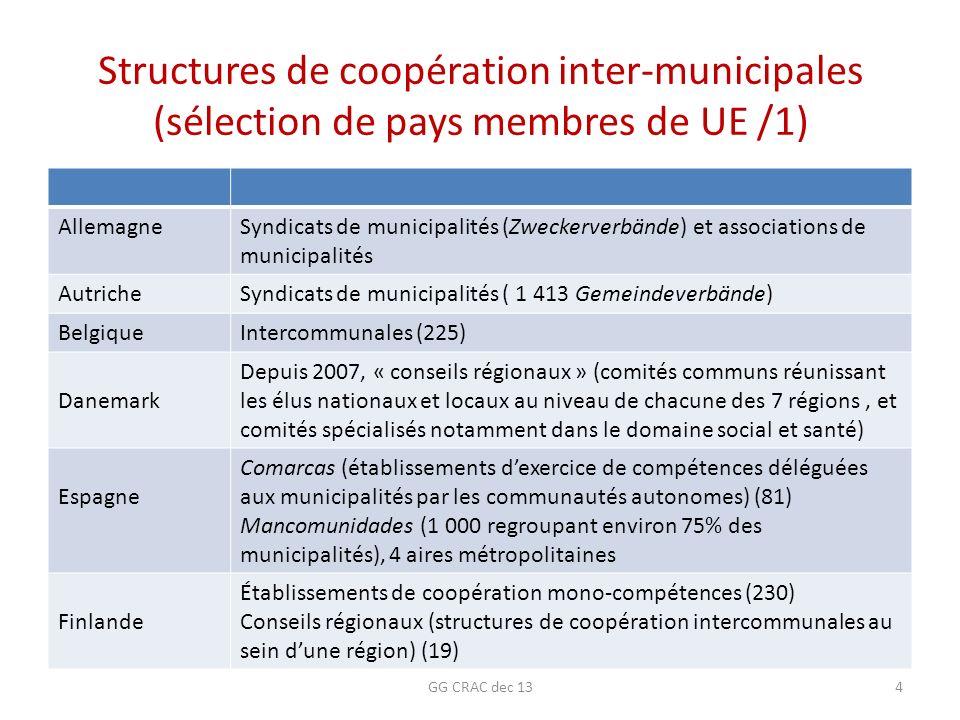 Structures de coopération inter-municipales (sélection de pays membres de UE /1)
