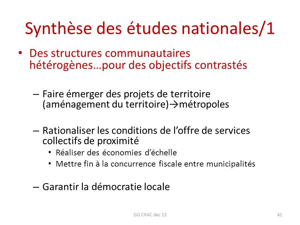 Synthèse des études nationales/1