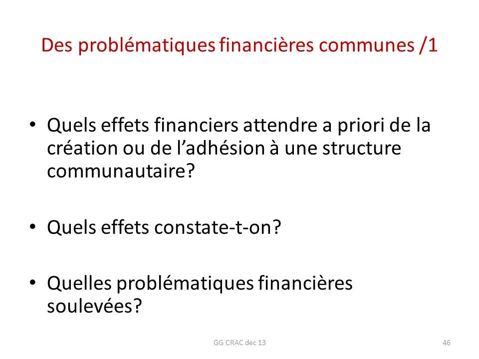 Des problématiques financières communes /1