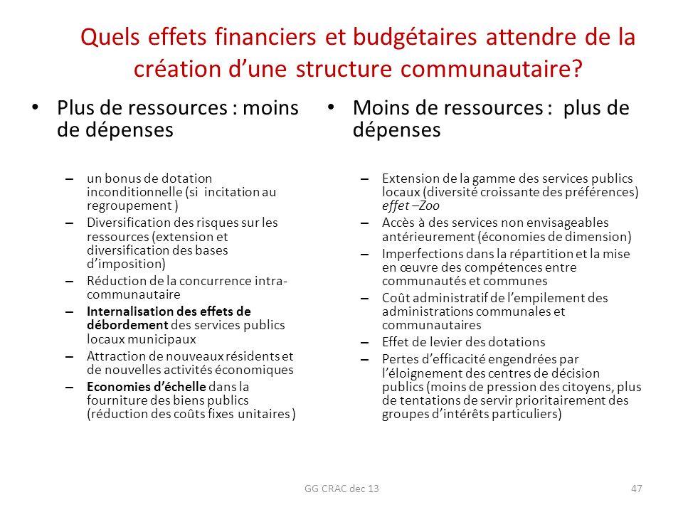 Quels effets financiers et budgétaires attendre de la création d'une structure communautaire