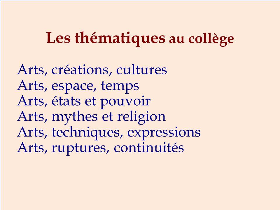 Les thématiques au collège