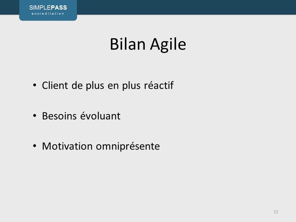 Bilan Agile Client de plus en plus réactif Besoins évoluant