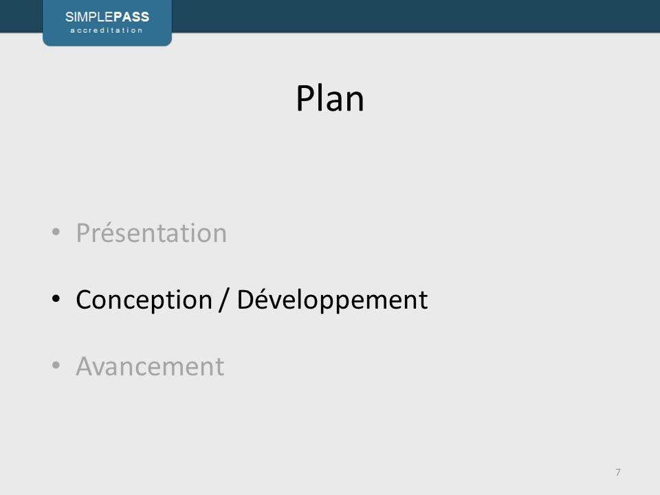 Plan Présentation Conception / Développement Avancement