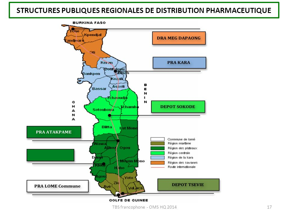 STRUCTURES PUBLIQUES REGIONALES DE DISTRIBUTION PHARMACEUTIQUE